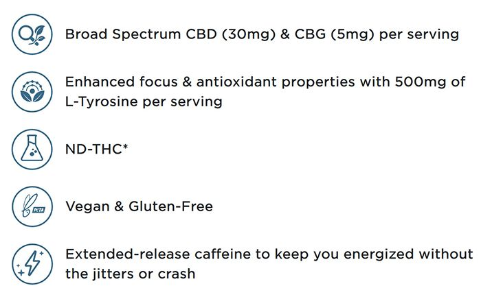 CBDfx CBD + CBG Morning AM Capsules 900mg Benefits