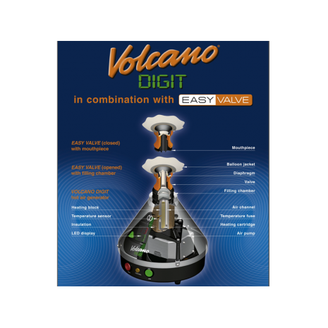 Schematic of the Volcano Digit with Easy Valve